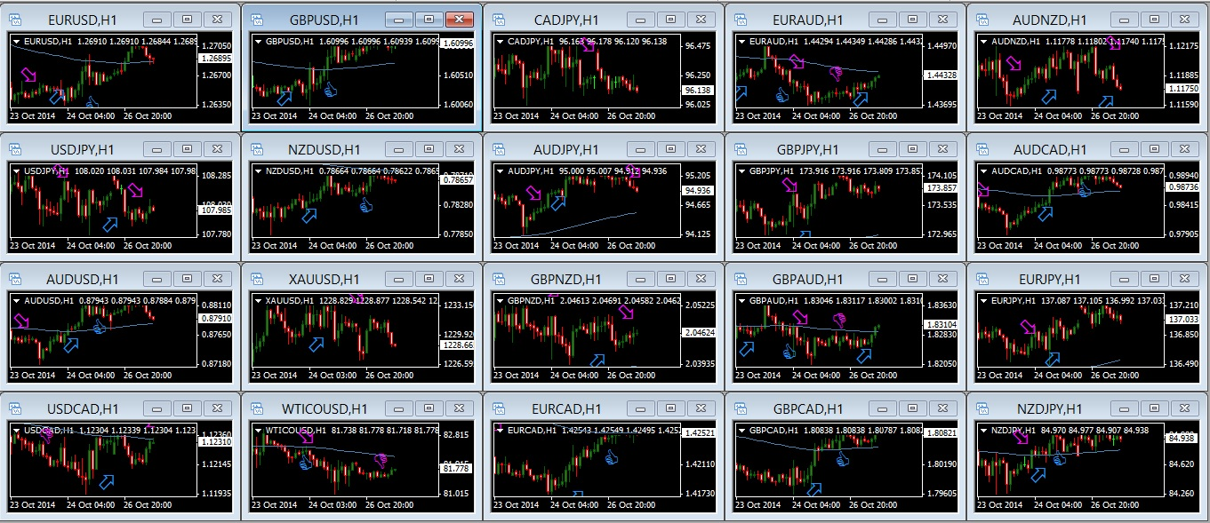 Free forex trading signals 27/10/14 8am