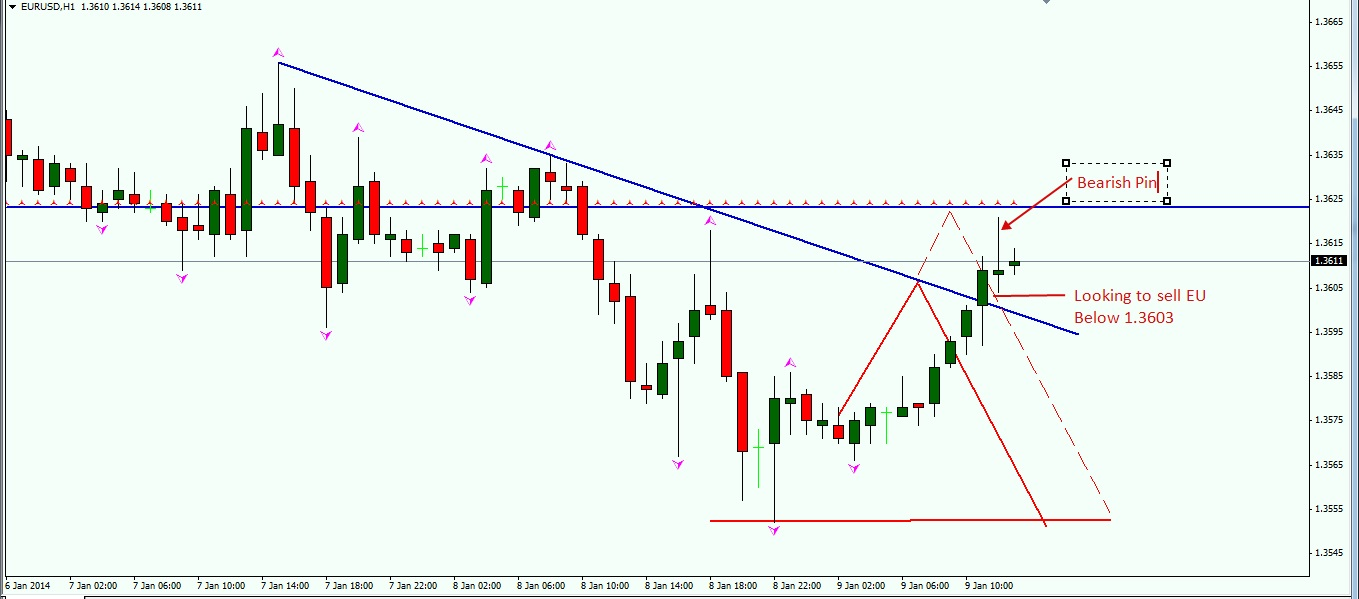 market flow trading system