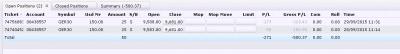 Dax RSI Indicator Chart
