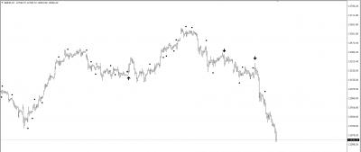 Dax Trading Signals
