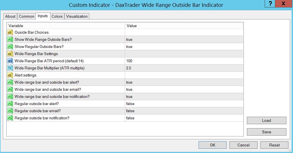 Wide Range Outside Bar Indicator with Alert (Full Code) 5