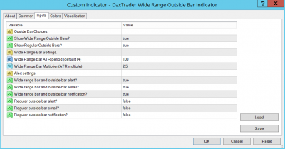 Wide Range Outside Bar Indicator with Alert (Full Code) 3