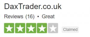 DaxTrader Reviews