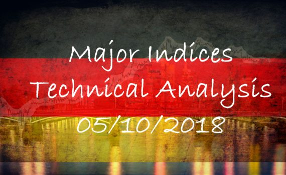 05-10-2018 Technical Analysis