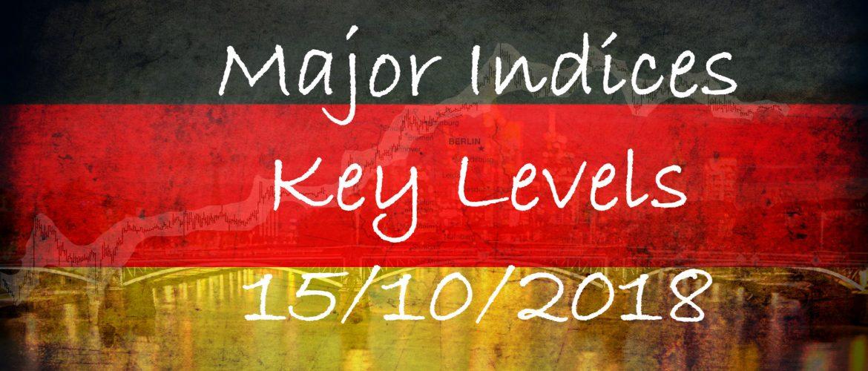 15-10-2018 Key Levels