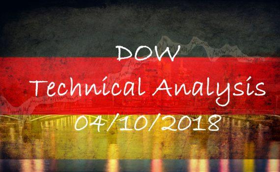 04-10-2018 Dow
