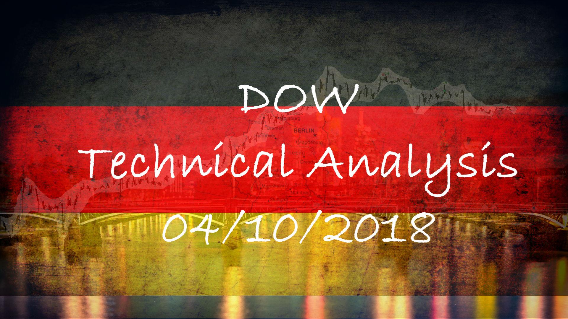 04-10-2018 DOW Analysis
