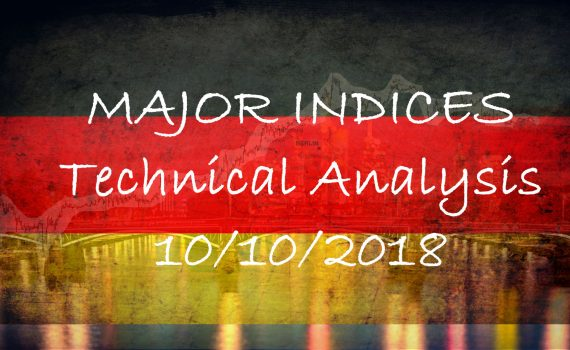 Indices Technical Analysis
