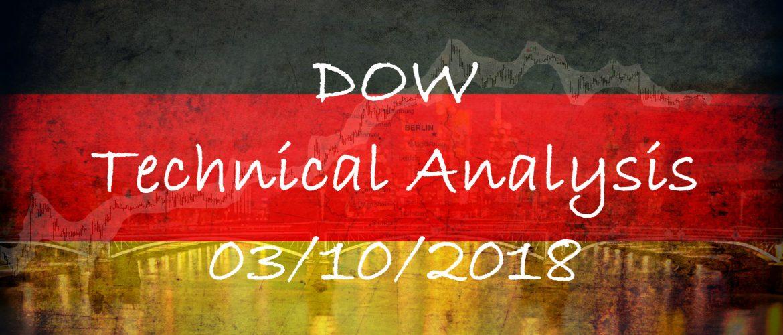 03-10-2018 DOW