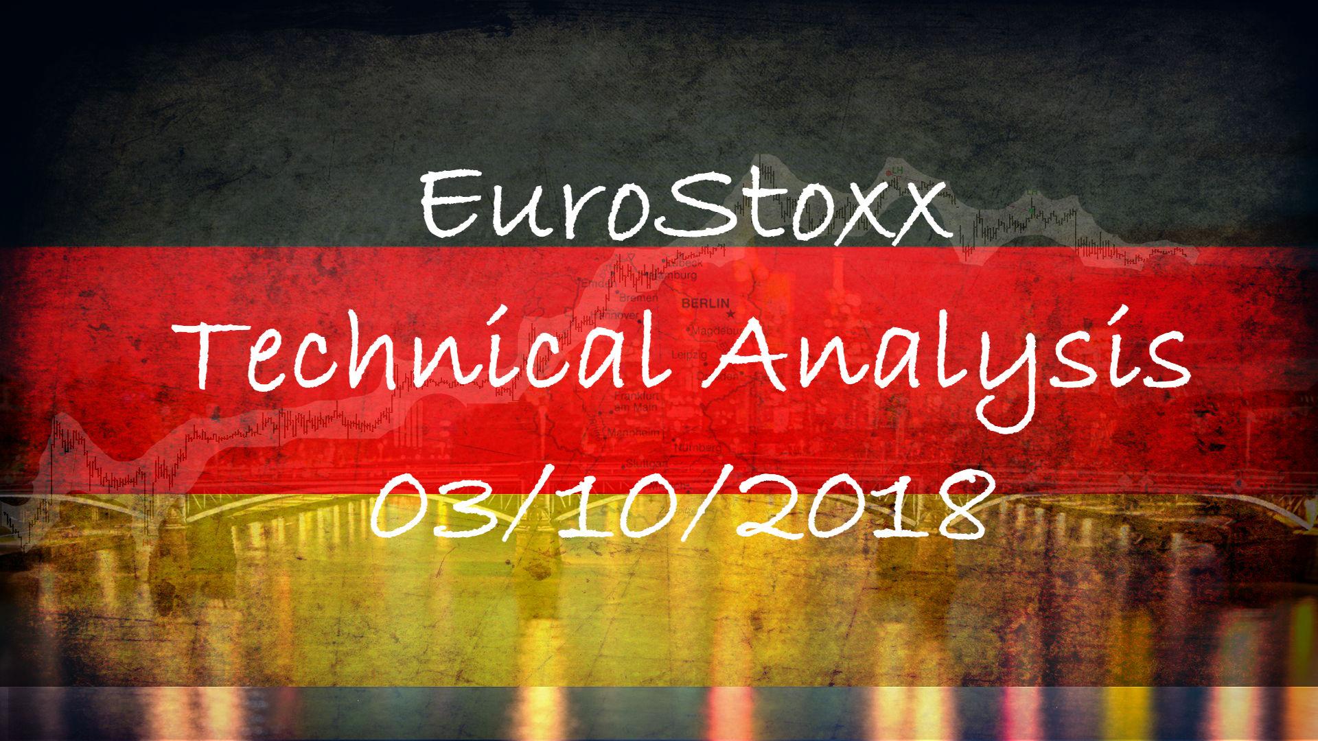03-10-2018 EuroStoxx Technical Analysis