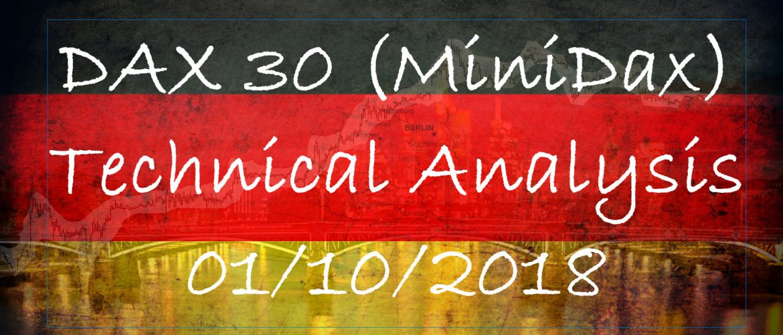 dax 30 analysis