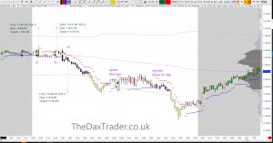 Week 47: DaxTrader Scalp Strategy 2018