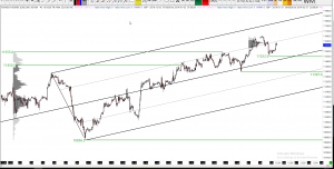 05-03-2019 Dax Technical Analysis