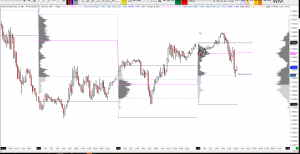 27-03-2019 Dax Technical Analysis