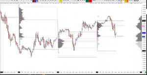 27-03-2019 Dax Technical Analysis