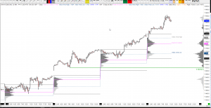 03-04-2019 Dax Technical Analysis