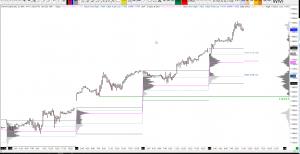 03-04-2019 Dax Technical Analysis