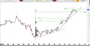 04-04-2019 Dax Technical Analysis