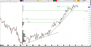 05-04-2019 Dax Technical Analysis