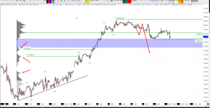 11-04-2019 Dax Technical Analysis