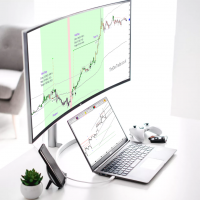 dax trading strategy 18-04-2019