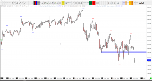 13-05-2019 Dax Technical Analysis