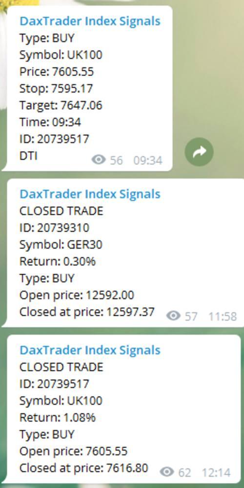daxtrader forex trading signals