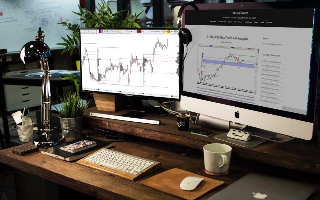 Dax Technical Analysis