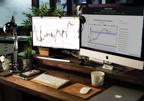 Dax Technical Analysis Week 40