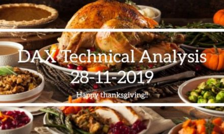 28-11-2019 DAX Technical Analysis and Happy Thanksgiving Y'all