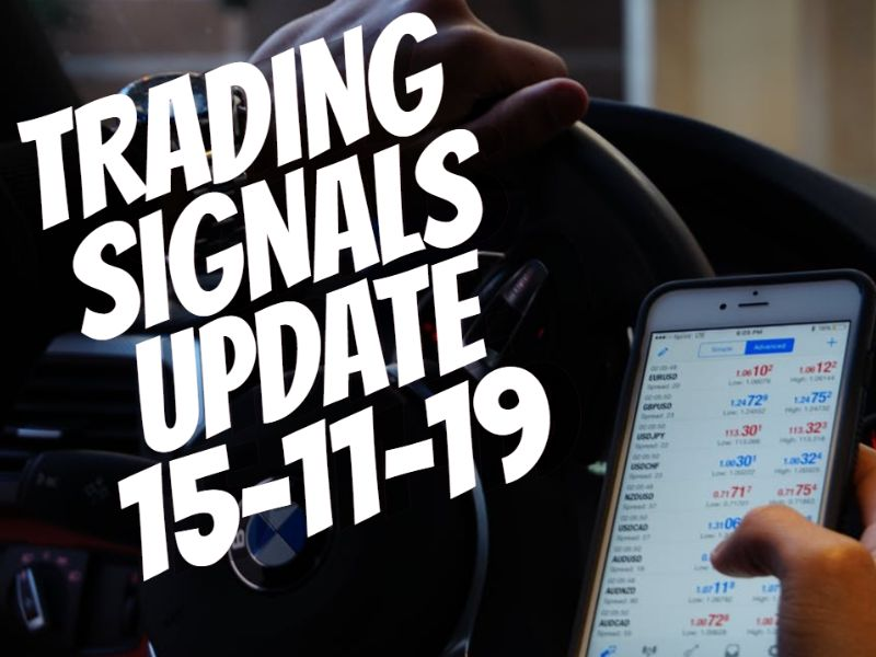 Trading Signal Results for Monday 11th to Friday 15th November 2019