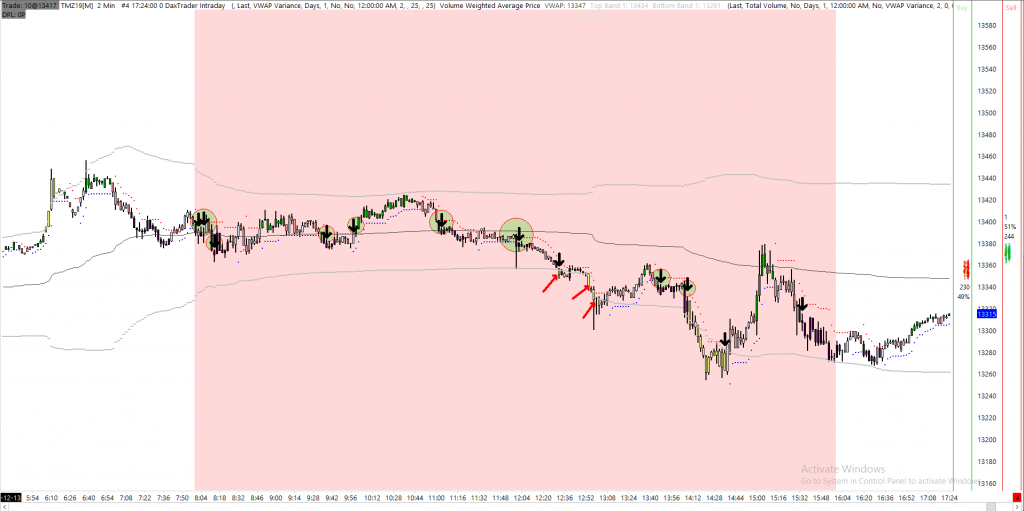 16-12-2019 DAX Trading Strategy