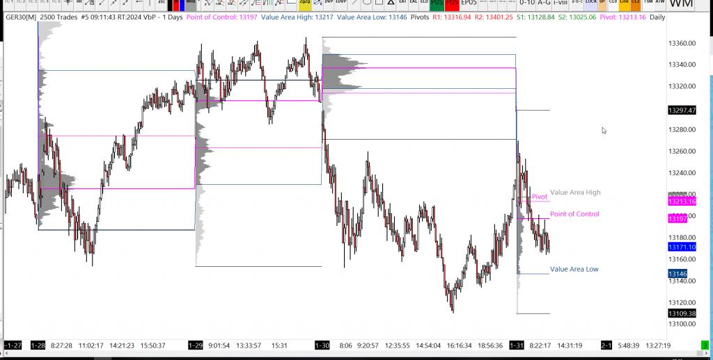 31-01-2020 key levels