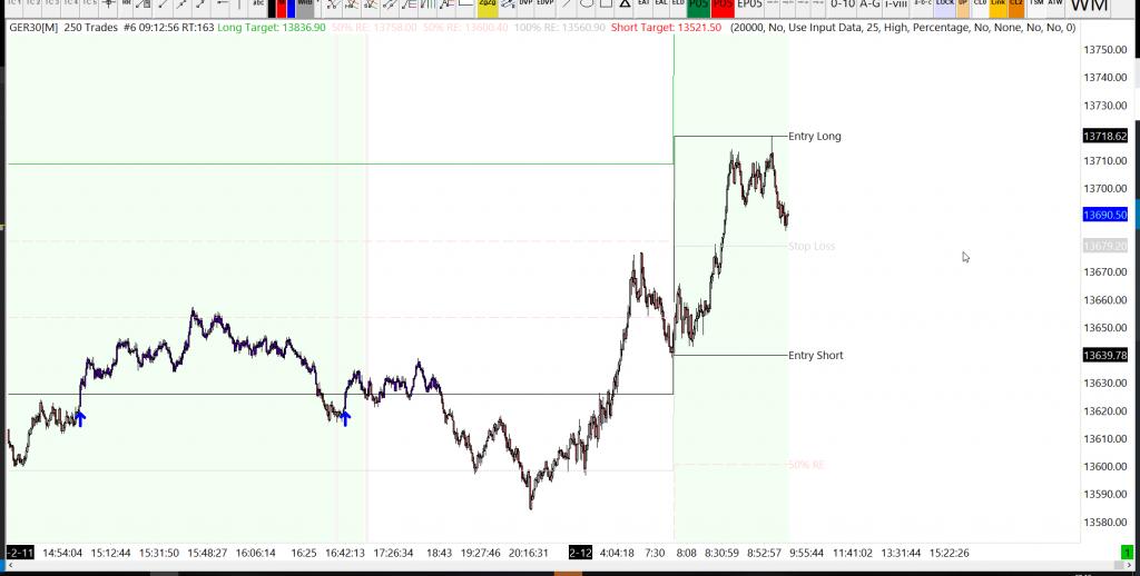 12-02-2020 DAX Analysis IB