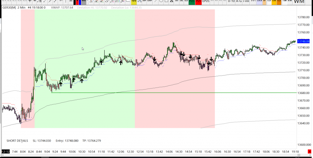 13-02-2020 DAX Trading Strategy