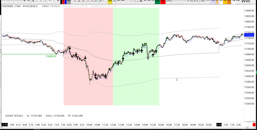 14-02-2020-DAX-Trading-Strategy