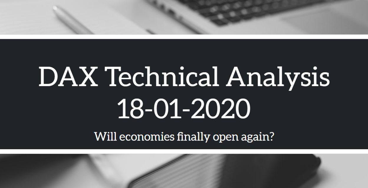 18-05-2020 DAX Analysis