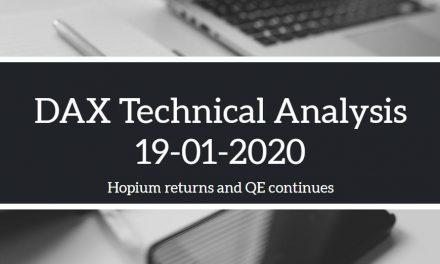 19-05-2020 DAX Analysis
