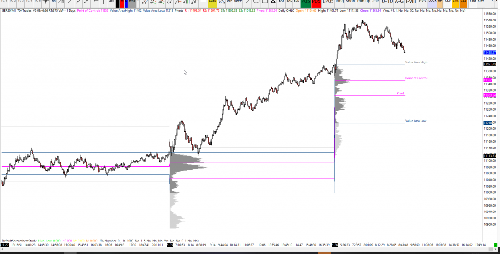 26-05-2020 DAX Analysis