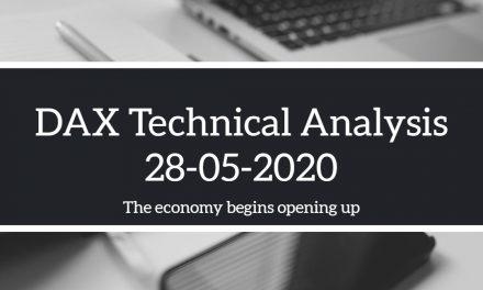 28-05-2020 DAX 30 Analysis