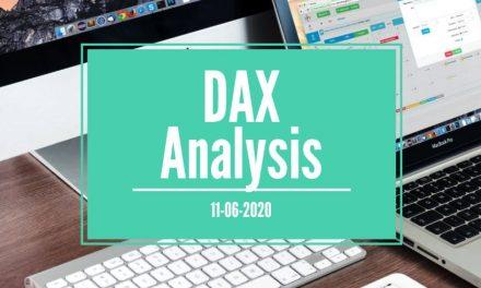 11-06-2020 DAX 30 Analysis