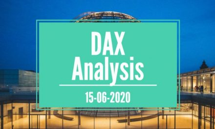 15-06-2020 DAX 30 Analysis