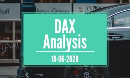 18-06-2020 DAX 30 Analysis