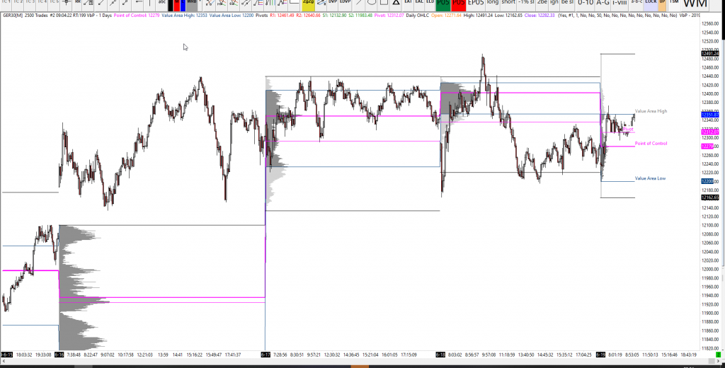 19-06-2020 DAX Analysis