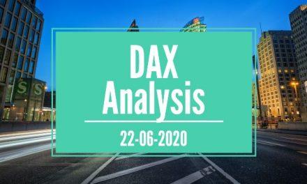 22-06-2020 DAX 30 Analysis