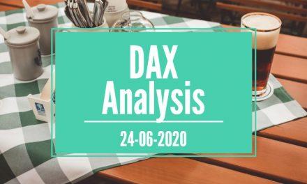 24-06-2020 DAX 30 Analysis
