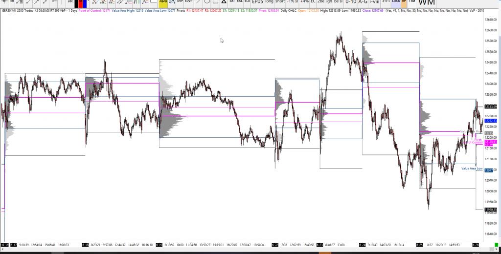 26-06-2020 DAX 30 Analysis