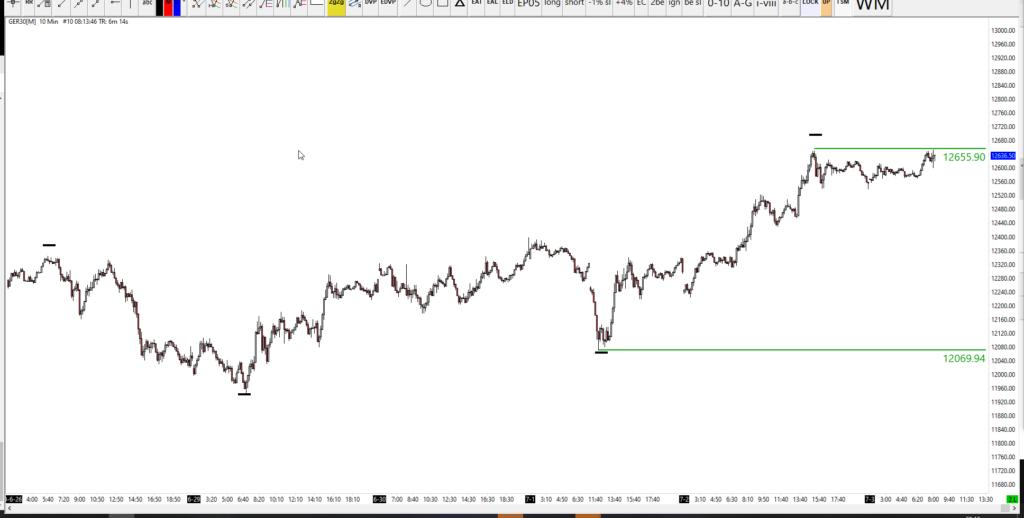 03-07-2020 DAX Technical Analysis