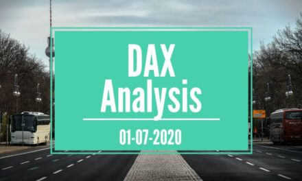 06-07-2020 DAX 30 Analysis