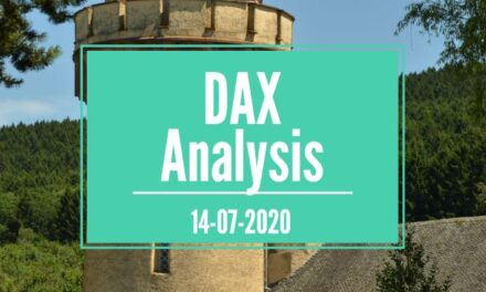 Dax Failed again under 13k and finished below friday's close